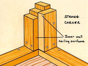 How to frame a wall corner frame design reviews for Door jamb size for 2x6 walls